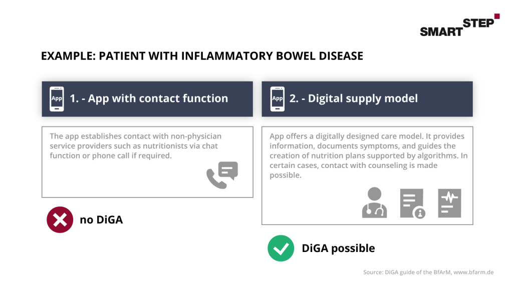 Implementation possibility of DiGA app therapy for patient with inflammatory bowel disease.