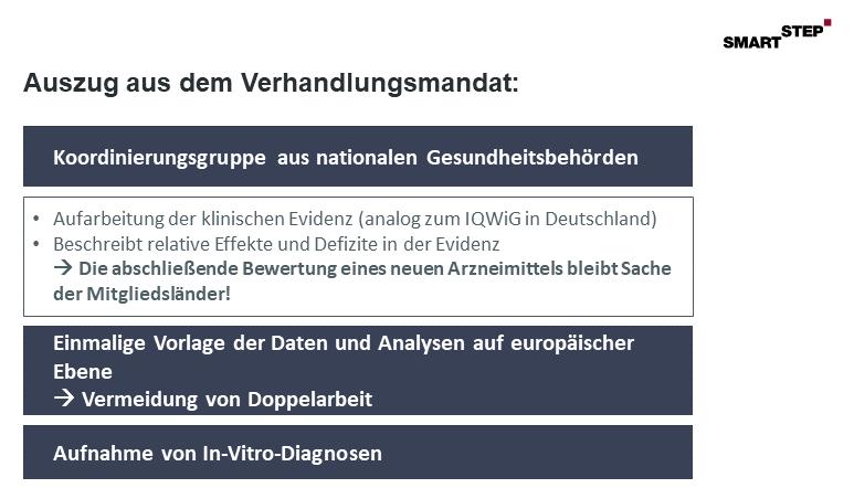 Darstellung_Auszug_Verhandlungsmandat_EU_HTA