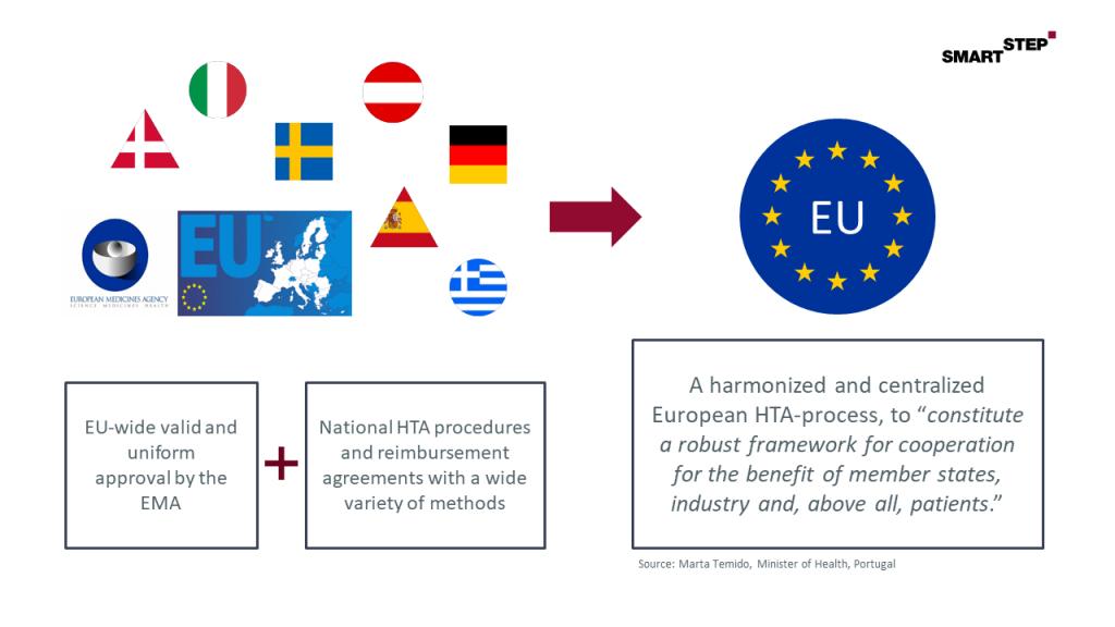Representation_comparison_HTA_procedure_EU