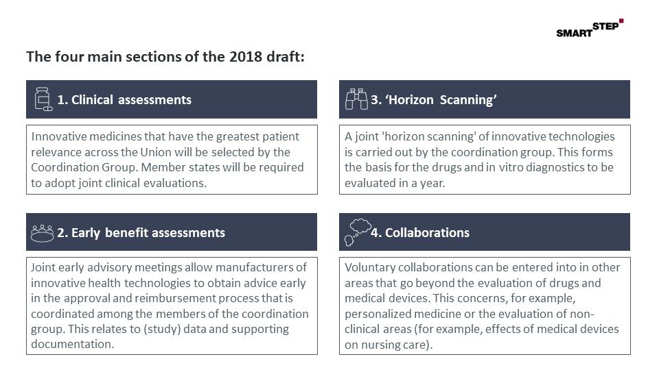 Representation_four_main_sections_draft_regulation_EU_Parliament_EU